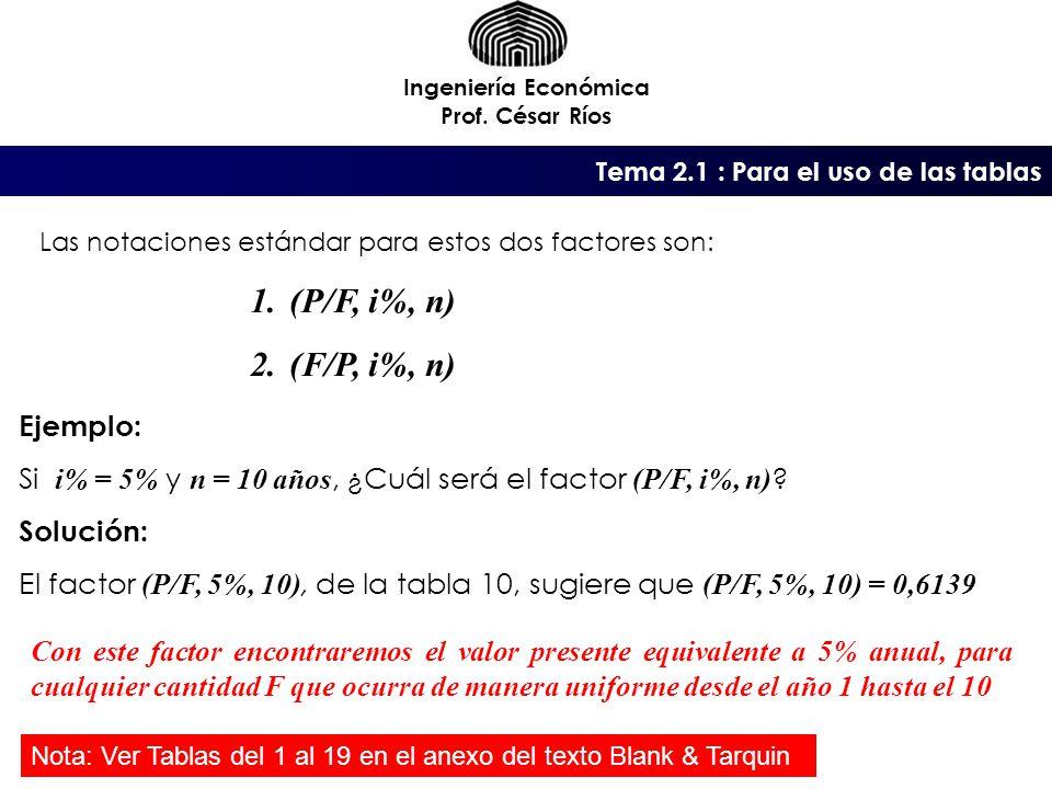 Tema 2.1 : Para el uso de las tablas Ingeniería Económica Prof. César Ríos Las notaciones estándar para estos dos factores son: 1.(P/F, i%, n) 2.(F/P,
