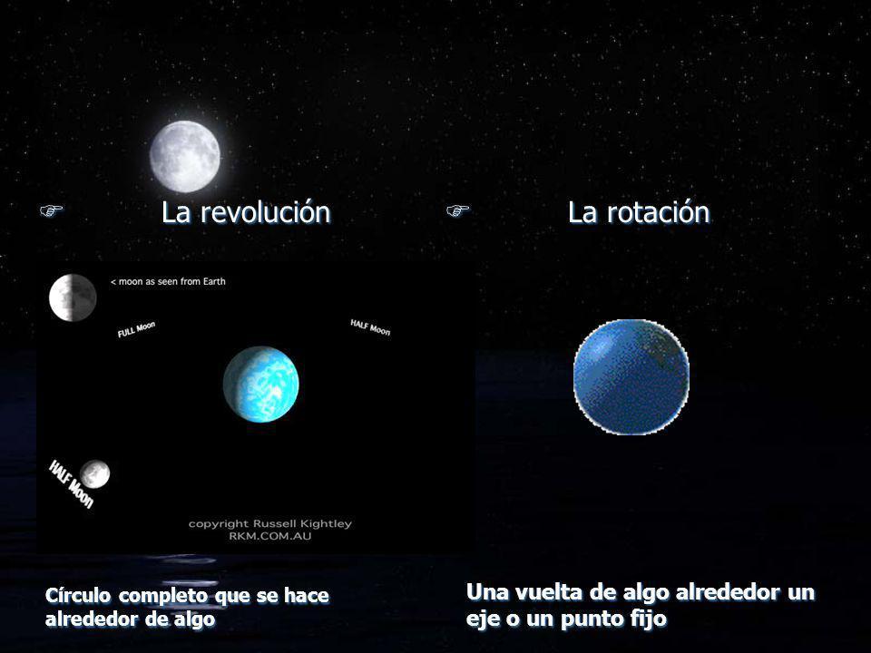 Círculo completo que se hace alrededor de algo F La revolución Una vuelta de algo alrededor un eje o un punto fijo F La rotación