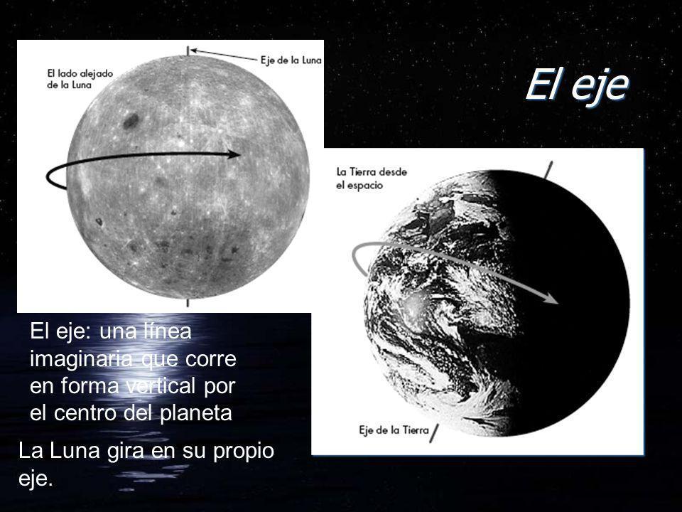 El eje La Luna gira en su propio eje. El eje: una línea imaginaria que corre en forma vertical por el centro del planeta