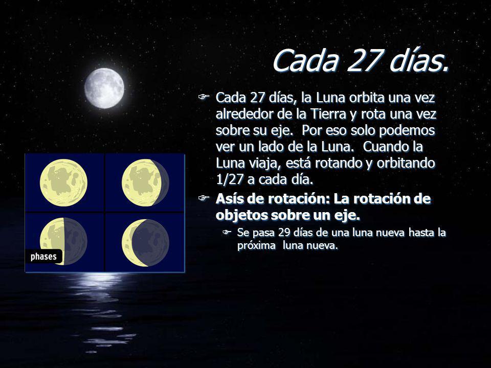 Cada 27 días. FCada 27 días, la Luna orbita una vez alrededor de la Tierra y rota una vez sobre su eje. Por eso solo podemos ver un lado de la Luna. C
