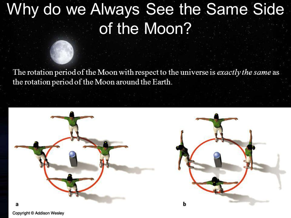 Why do we Always See the Same Side of the Moon? The rotation period of the Moon with respect to the universe is exactly the same as the rotation perio