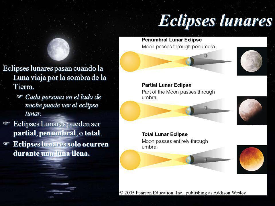 Eclipses lunares Eclipses lunares pasan cuando la Luna viaja por la sombra de la Tierra. FCada persona en el lado de noche puede ver el eclipse lunar.