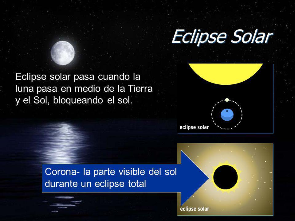 Eclipse Solar Eclipse solar pasa cuando la luna pasa en medio de la Tierra y el Sol, bloqueando el sol. Corona- la parte visible del sol durante un ec