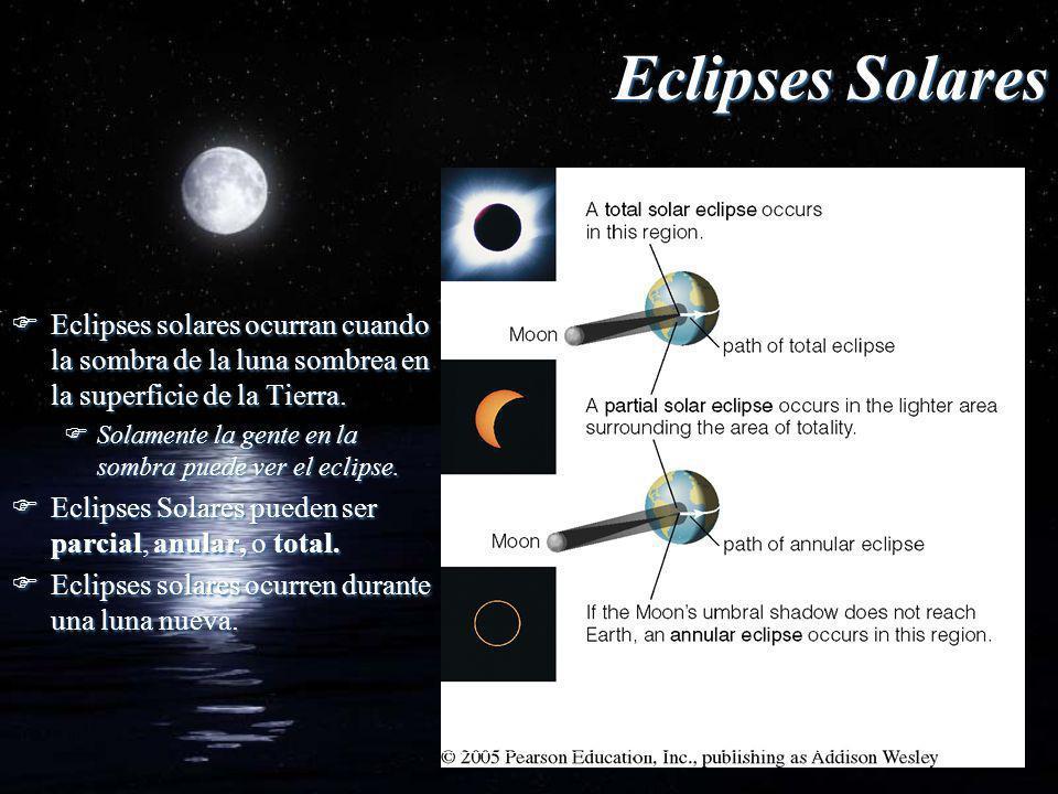 Eclipses Solares FEclipses solares ocurran cuando la sombra de la luna sombrea en la superficie de la Tierra. FSolamente la gente en la sombra puede v