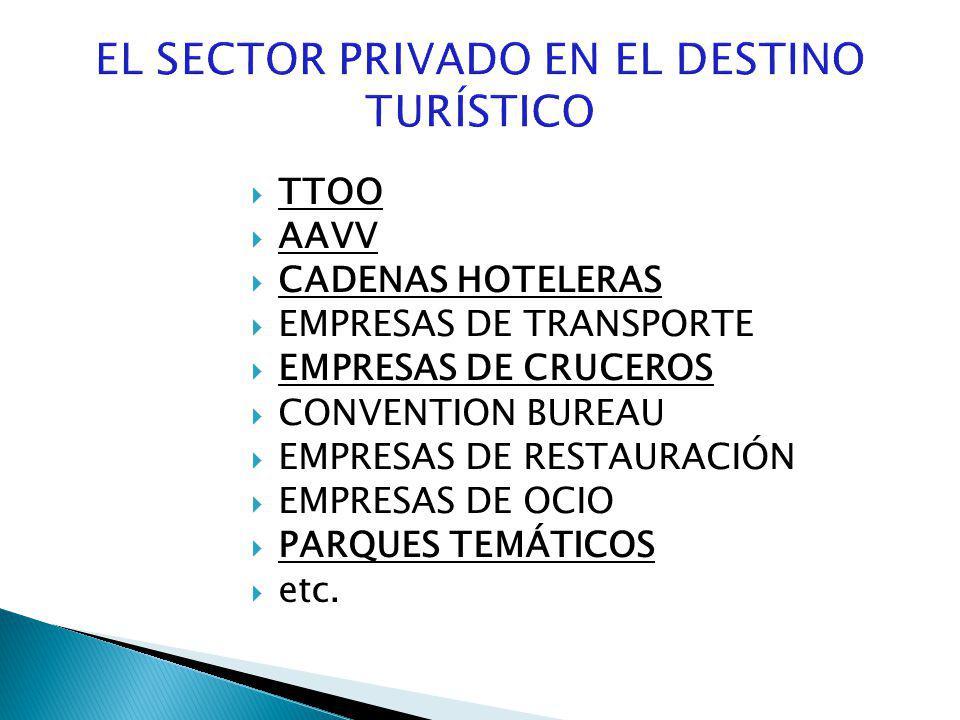 TTOO AAVV CADENAS HOTELERAS EMPRESAS DE TRANSPORTE EMPRESAS DE CRUCEROS CONVENTION BUREAU EMPRESAS DE RESTAURACIÓN EMPRESAS DE OCIO PARQUES TEMÁTICOS
