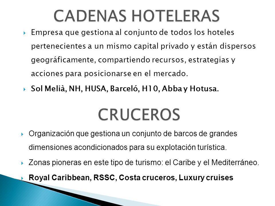 Empresa que gestiona al conjunto de todos los hoteles pertenecientes a un mismo capital privado y están dispersos geográficamente, compartiendo recurs