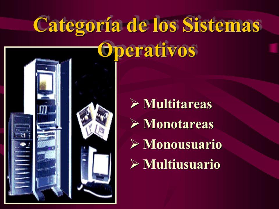 Funciones de los Sistemas Operativos Funciones de los Sistemas Operativos Interpreta los comandos que permiten al usuario comunicarse con el ordenador.