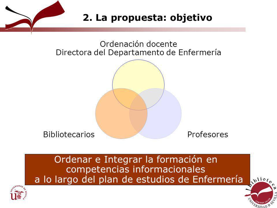 2. La propuesta: objetivo Ordenar e Integrar la formación en competencias informacionales a lo largo del plan de estudios de Enfermería