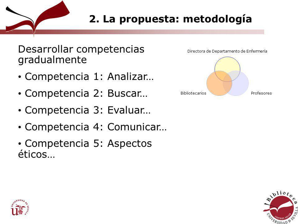 2. La propuesta: metodología Directora de Departamento de Enfermería Profesores Bibliotecarios Desarrollar competencias gradualmente Competencia 1: An