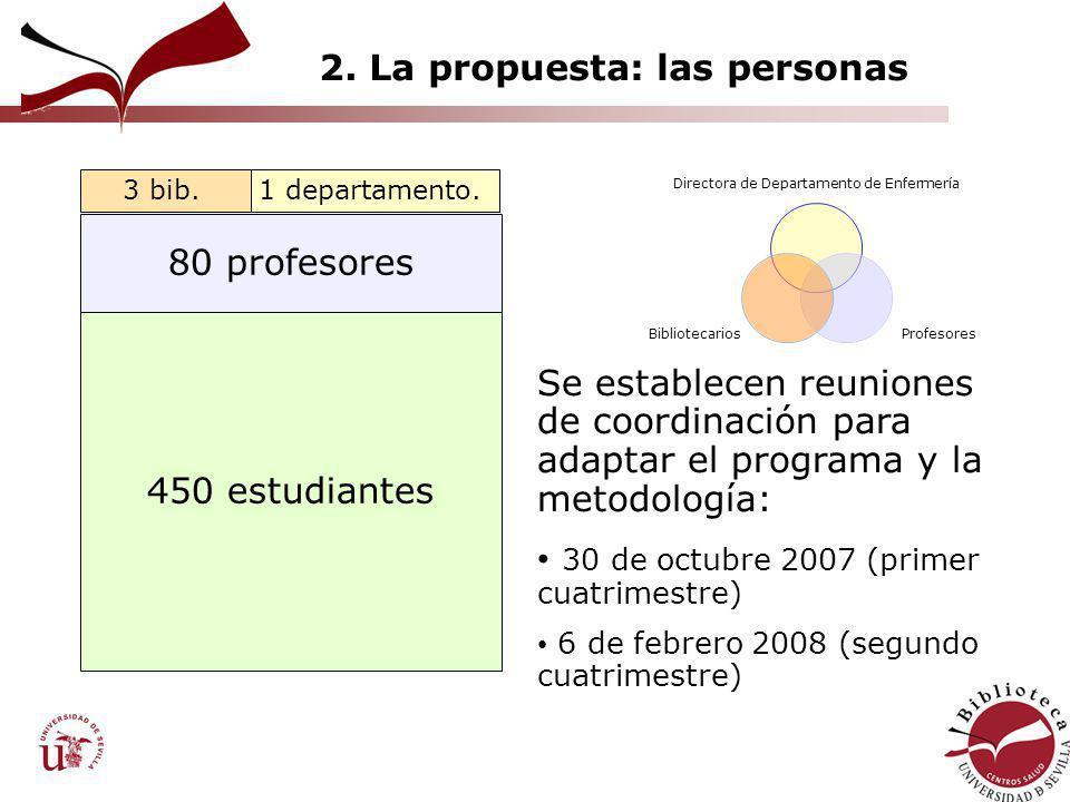2. La propuesta: las personas Directora de Departamento de Enfermería Profesores Bibliotecarios Se establecen reuniones de coordinación para adaptar e