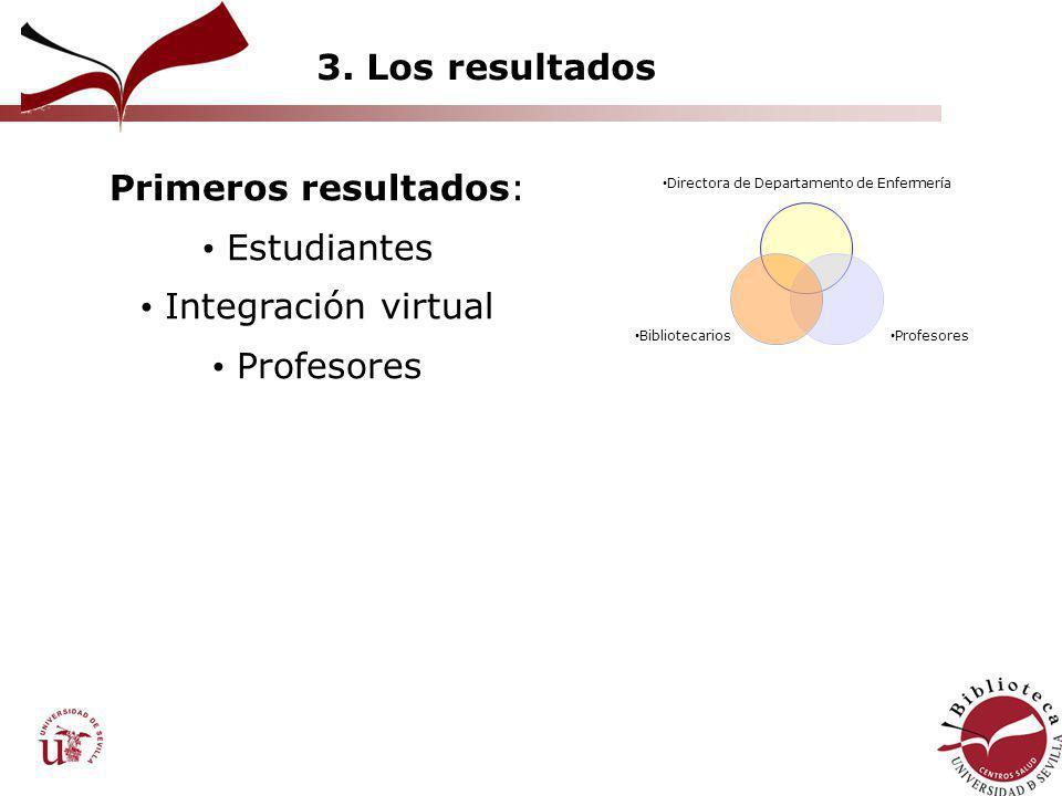 3. Los resultados Directora de Departamento de Enfermería Profesores Bibliotecarios Primeros resultados: Estudiantes Integración virtual Profesores
