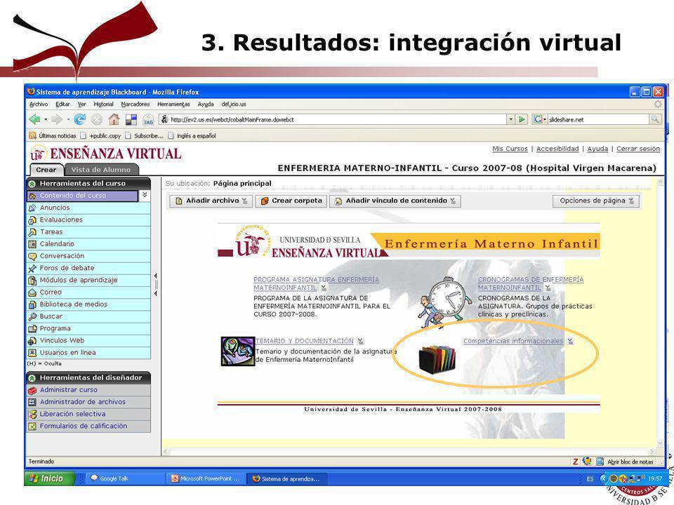 3. Resultados: integración virtual de laTitulación :