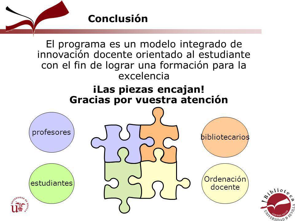 Conclusión El programa es un modelo integrado de innovación docente orientado al estudiante con el fin de lograr una formación para la excelencia ¡Las piezas encajan.