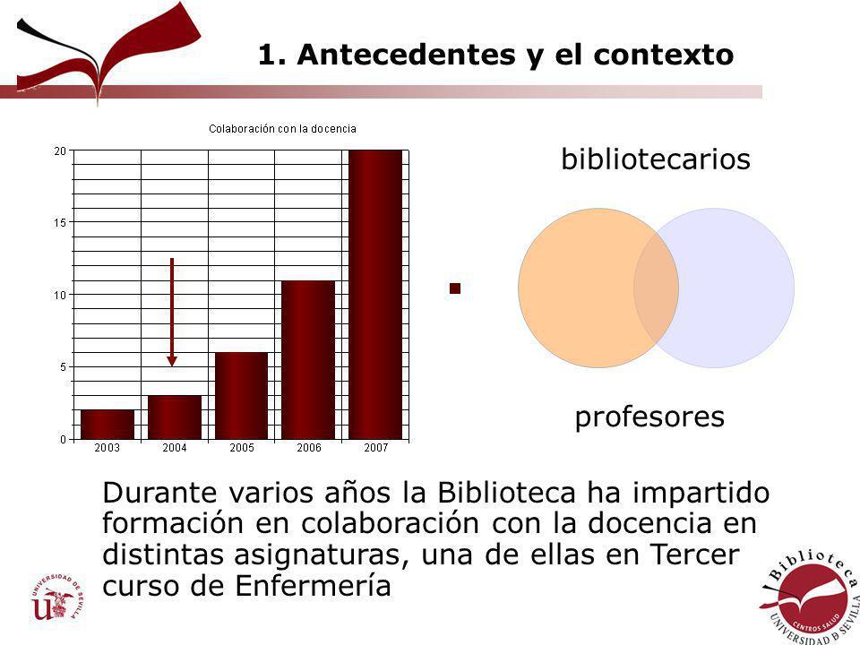 1. Antecedentes y el contexto bibliotecarios profesores Durante varios años la Biblioteca ha impartido formación en colaboración con la docencia en di