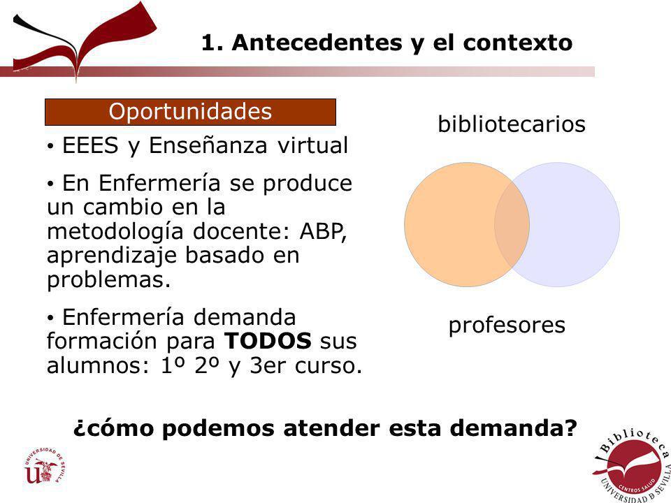 1. Antecedentes y el contexto bibliotecarios profesores EEES y Enseñanza virtual En Enfermería se produce un cambio en la metodología docente: ABP, ap