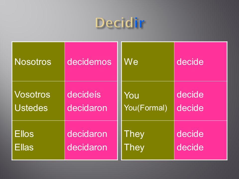 Nosotrosdecidemos Vosotros Ustedes decideís decidaron Ellos Ellas decidaron Wedecide You You(Formal) decide They decide