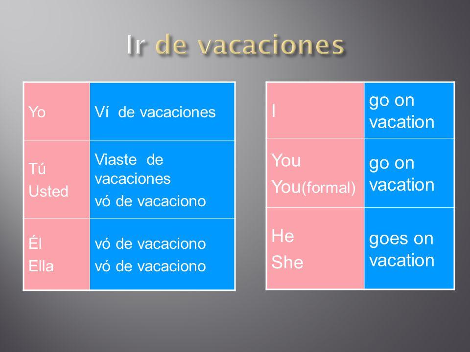 Nosotros vamos de vacaciones Ustedes Varon de vacaciones Ellos Ellas Varon de vacaciones We go on vacation You go on vacation They go on vacation