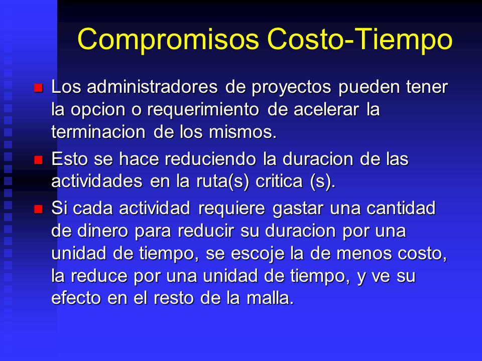 Compromisos Costo-Tiempo Los administradores de proyectos pueden tener la opcion o requerimiento de acelerar la terminacion de los mismos.