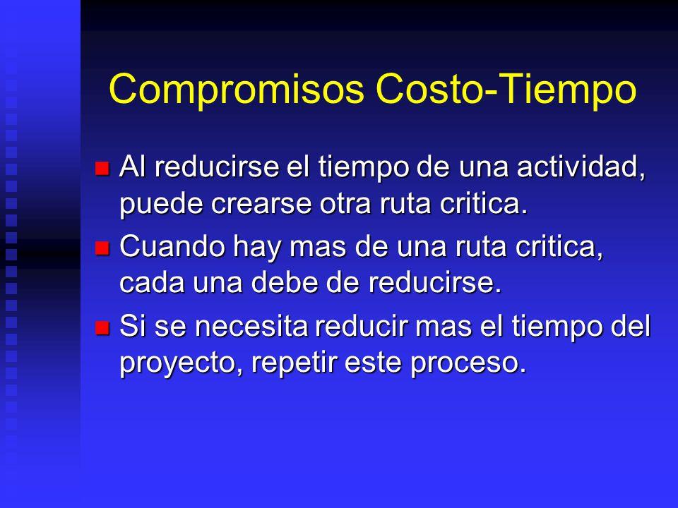 Compromisos Costo-Tiempo Al reducirse el tiempo de una actividad, puede crearse otra ruta critica.