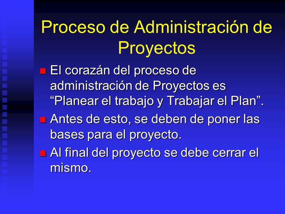 Proceso de Administración de Proyectos El corazán del proceso de administración de Proyectos es Planear el trabajo y Trabajar el Plan.
