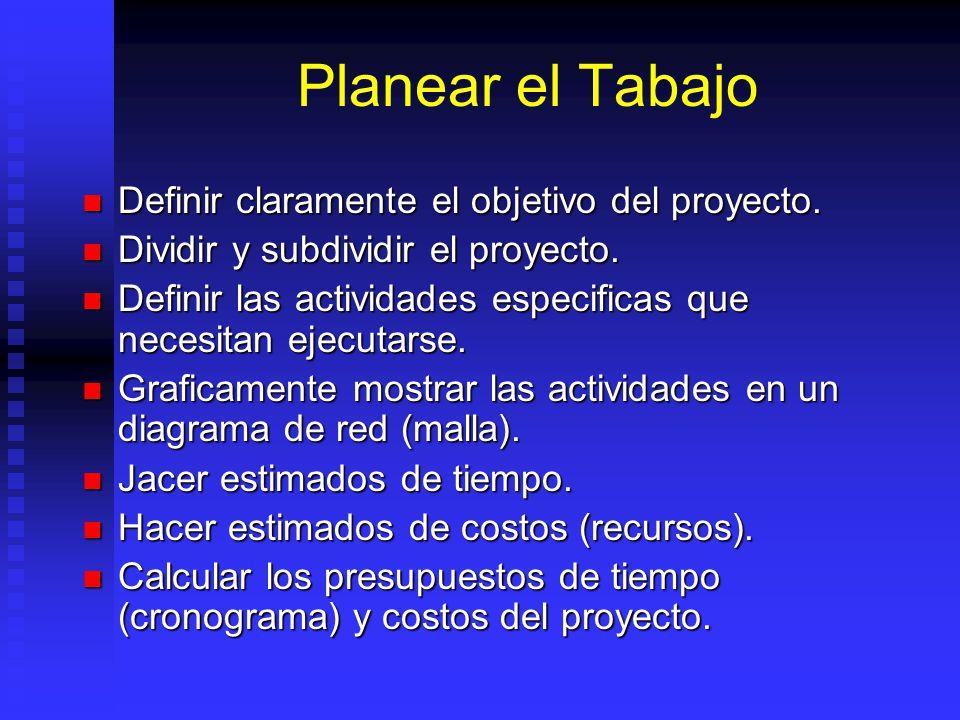 Planear el Tabajo Definir claramente el objetivo del proyecto.