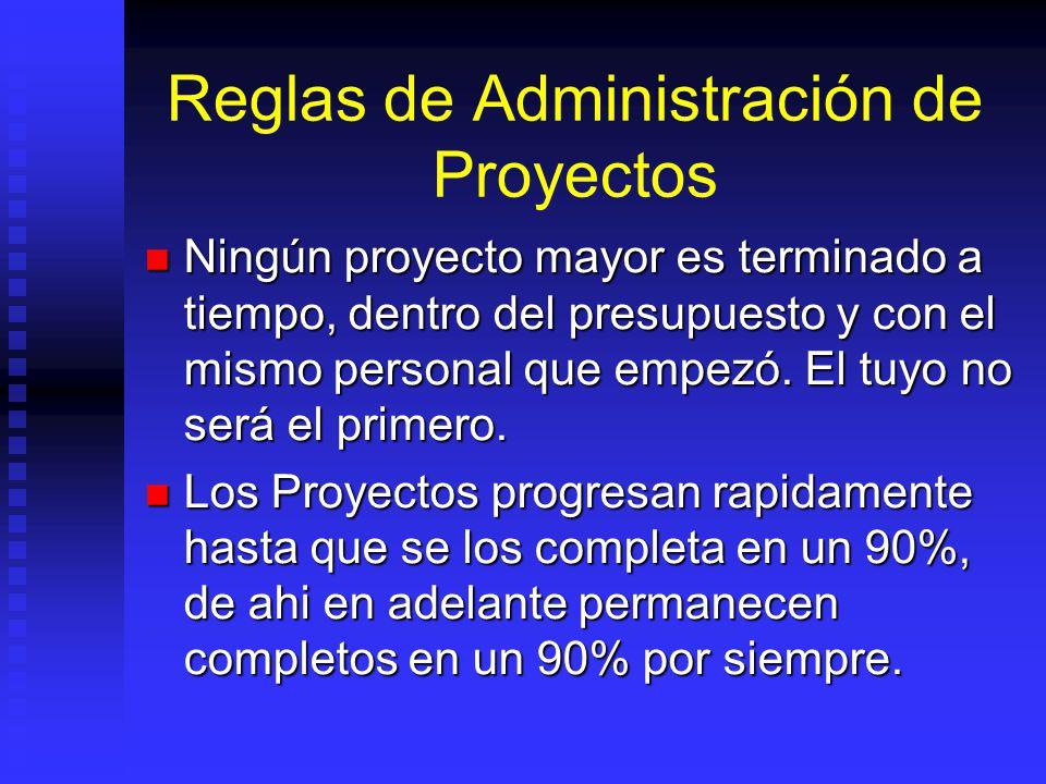 Reglas de Administración de Proyectos Ningún proyecto mayor es terminado a tiempo, dentro del presupuesto y con el mismo personal que empezó.
