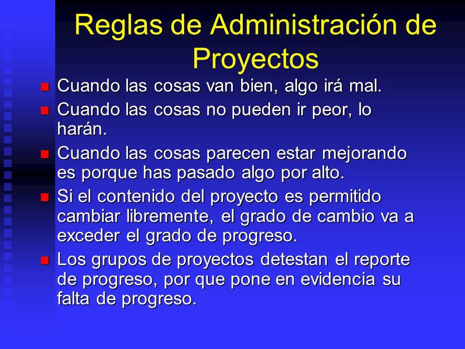 Reglas de Administración de Proyectos Cuando las cosas van bien, algo irá mal.