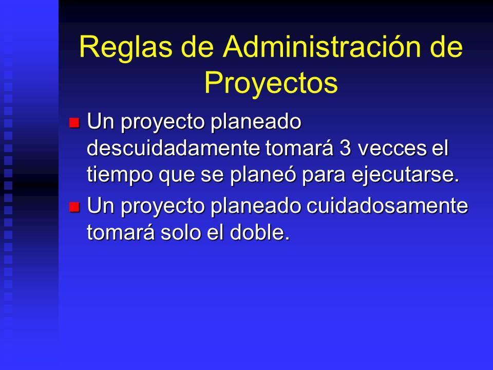 Reglas de Administración de Proyectos Un proyecto planeado descuidadamente tomará 3 vecces el tiempo que se planeó para ejecutarse.