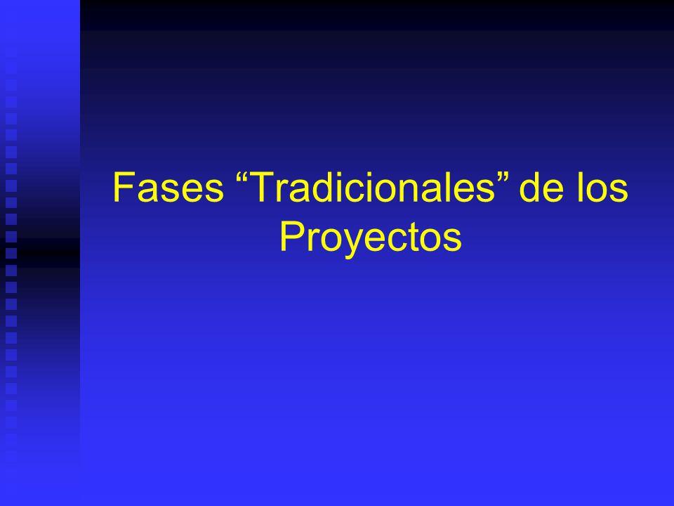 Fases Tradicionales de los Proyectos