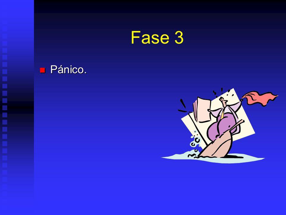 Fase 3 Pánico. Pánico.