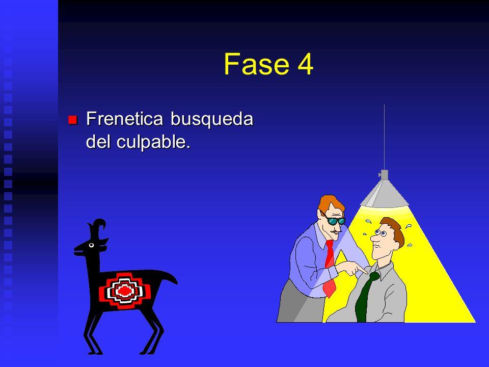 Fase 4 Frenetica busqueda del culpable. Frenetica busqueda del culpable.
