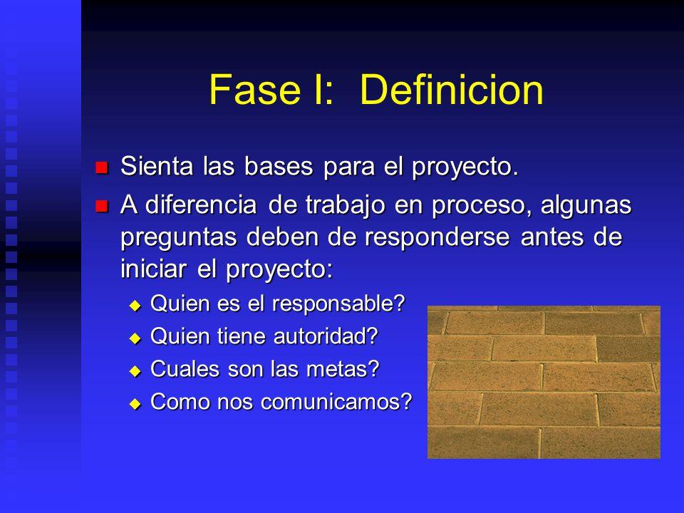 Fase I: Definicion Sienta las bases para el proyecto.