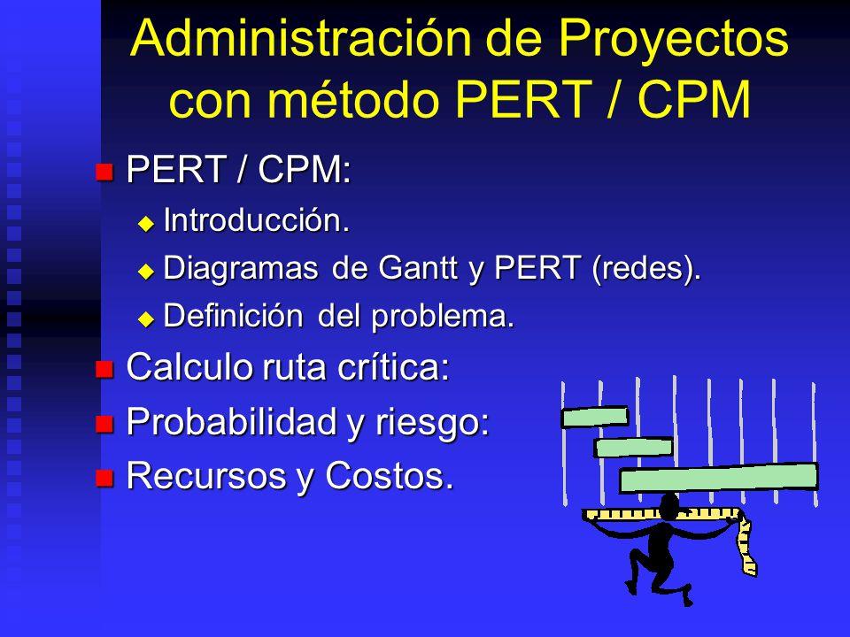 Administración de Proyectos con método PERT / CPM PERT / CPM: PERT / CPM: Introducción.