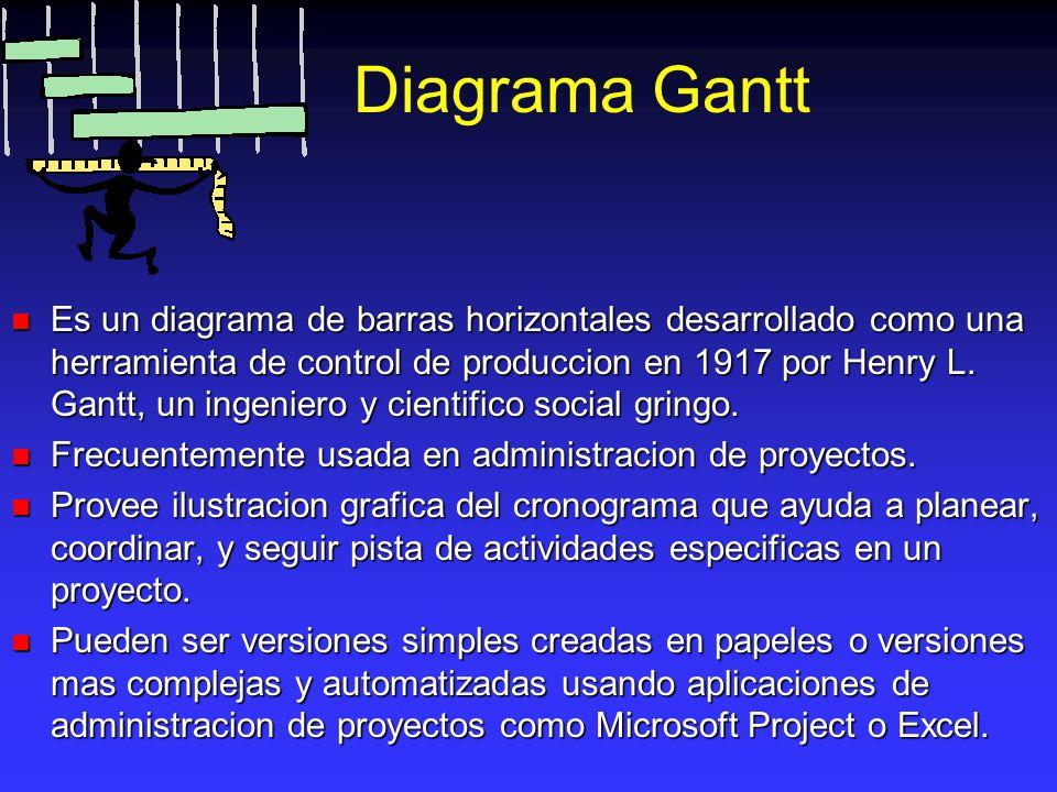 Diagrama Gantt Es un diagrama de barras horizontales desarrollado como una herramienta de control de produccion en 1917 por Henry L.