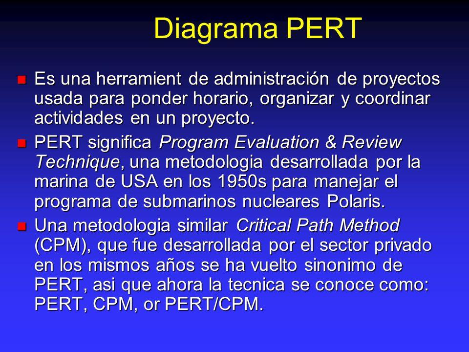 Diagrama PERT Es una herramient de administración de proyectos usada para ponder horario, organizar y coordinar actividades en un proyecto.