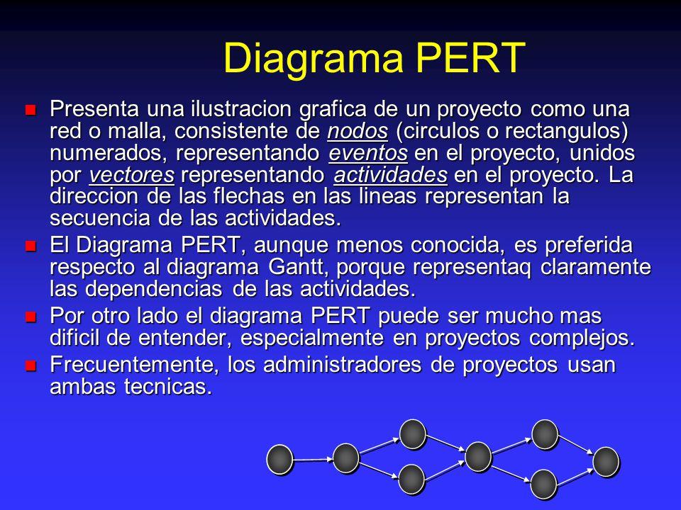 Diagrama PERT Presenta una ilustracion grafica de un proyecto como una red o malla, consistente de nodos (circulos o rectangulos) numerados, representando eventos en el proyecto, unidos por vectores representando actividades en el proyecto.