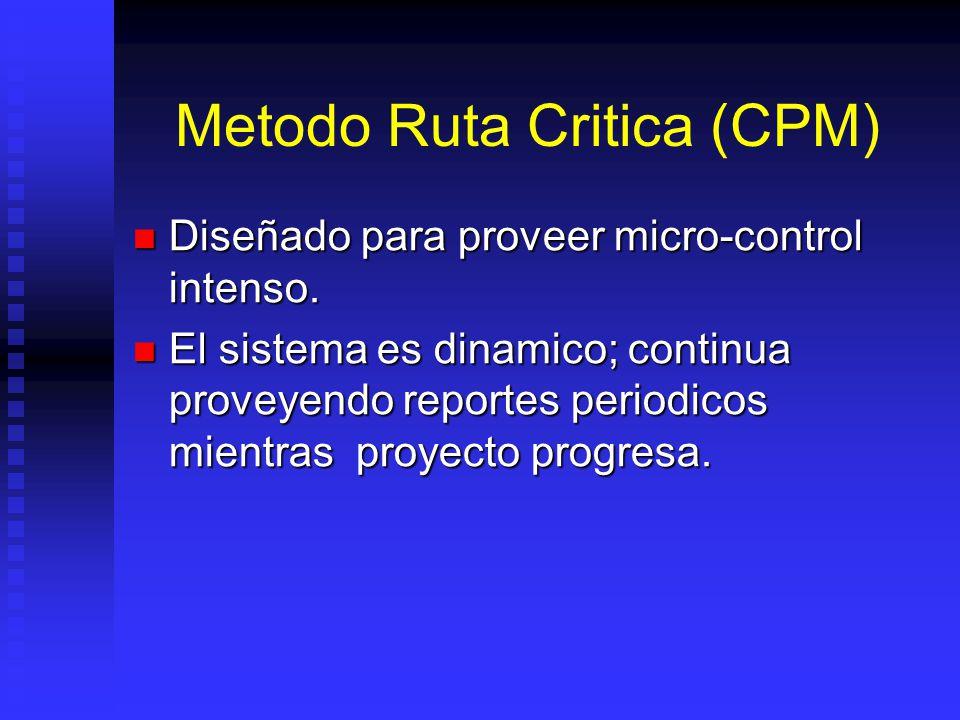 Metodo Ruta Critica (CPM) Diseñado para proveer micro-control intenso.