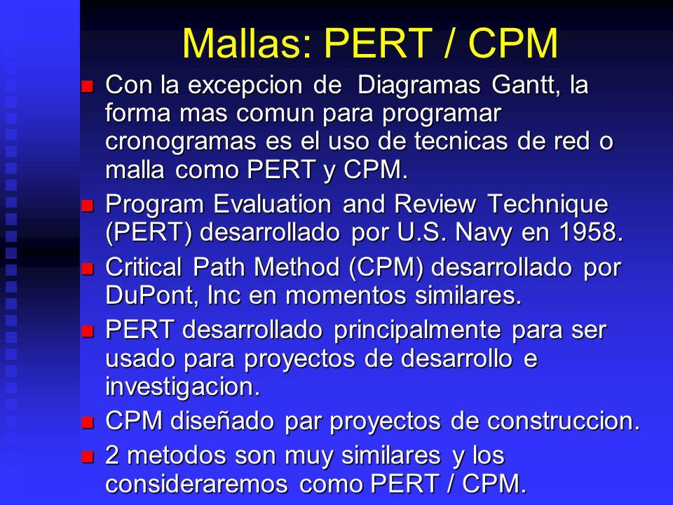 Mallas: PERT / CPM Con la excepcion de Diagramas Gantt, la forma mas comun para programar cronogramas es el uso de tecnicas de red o malla como PERT y CPM.