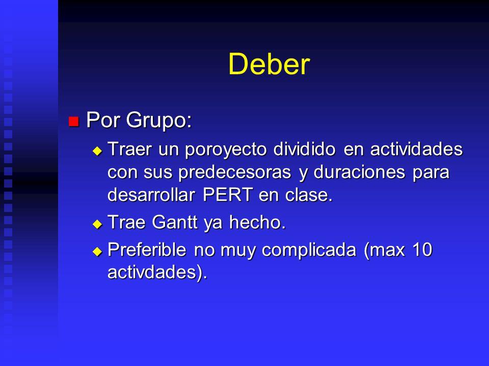 Deber Por Grupo: Por Grupo: Traer un poroyecto dividido en actividades con sus predecesoras y duraciones para desarrollar PERT en clase.