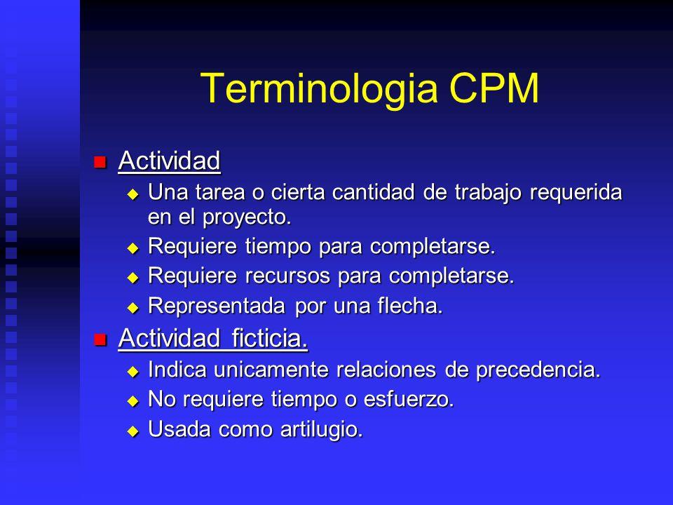 Terminologia CPM Actividad Actividad Una tarea o cierta cantidad de trabajo requerida en el proyecto.