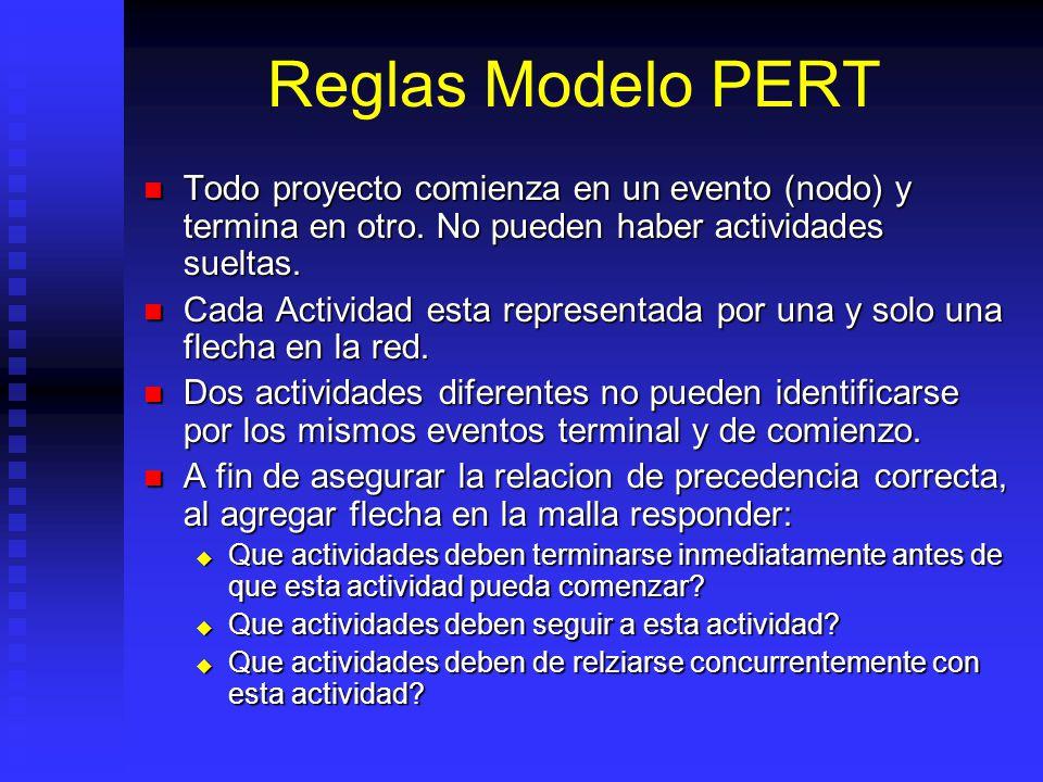 Reglas Modelo PERT Todo proyecto comienza en un evento (nodo) y termina en otro.