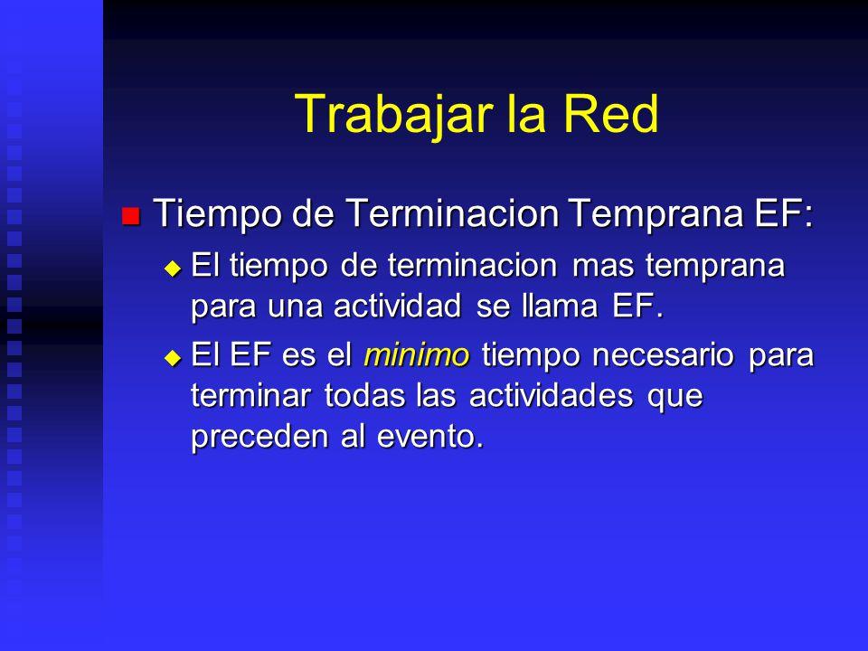 Trabajar la Red Tiempo de Terminacion Temprana EF: Tiempo de Terminacion Temprana EF: El tiempo de terminacion mas temprana para una actividad se llama EF.