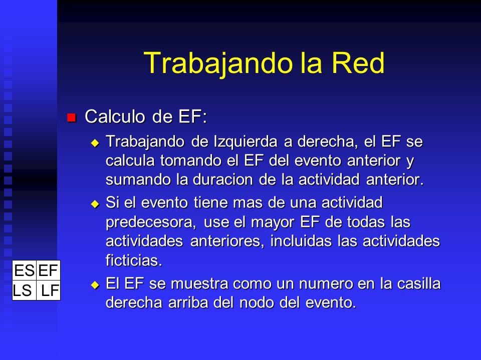 Trabajando la Red Calculo de EF: Calculo de EF: Trabajando de Izquierda a derecha, el EF se calcula tomando el EF del evento anterior y sumando la duracion de la actividad anterior.
