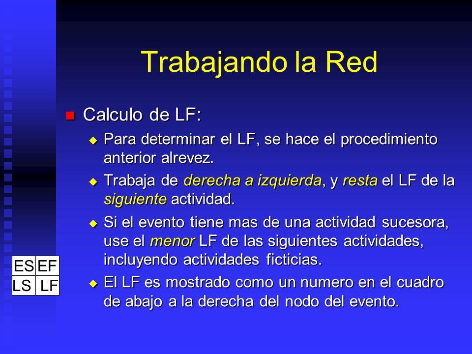 Trabajando la Red Calculo de LF: Calculo de LF: Para determinar el LF, se hace el procedimiento anterior alrevez.