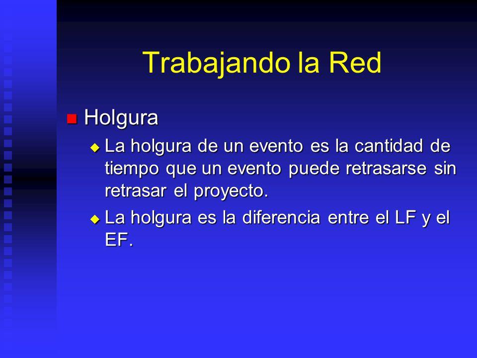 Trabajando la Red Holgura Holgura La holgura de un evento es la cantidad de tiempo que un evento puede retrasarse sin retrasar el proyecto.