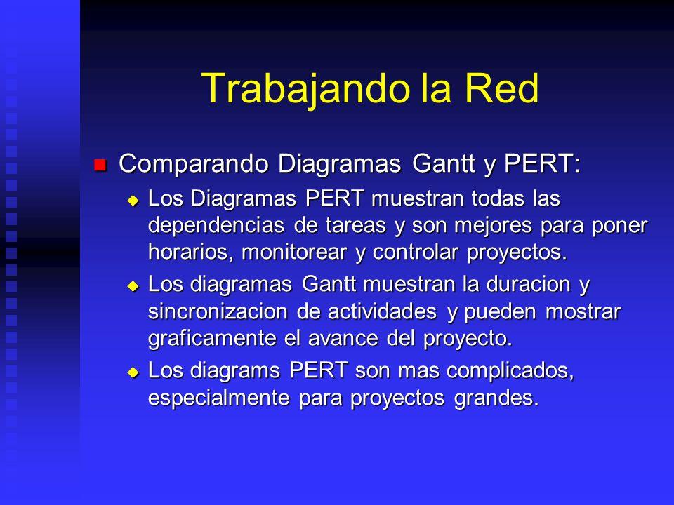 Trabajando la Red Comparando Diagramas Gantt y PERT: Comparando Diagramas Gantt y PERT: Los Diagramas PERT muestran todas las dependencias de tareas y son mejores para poner horarios, monitorear y controlar proyectos.
