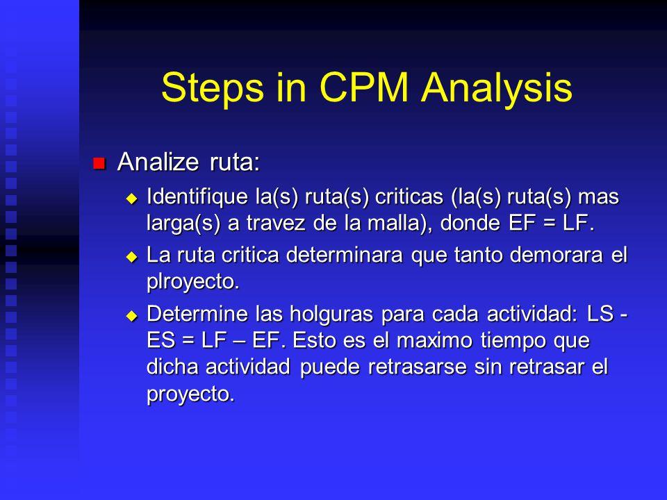 Steps in CPM Analysis Analize ruta: Analize ruta: Identifique la(s) ruta(s) criticas (la(s) ruta(s) mas larga(s) a travez de la malla), donde EF = LF.