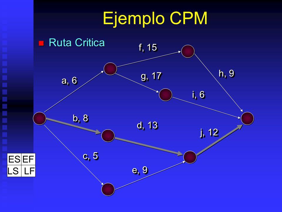 Ejemplo CPM Ruta Critica Ruta Critica a, 6 f, 15 b, 8 c, 5 e, 9 d, 13 g, 17 h, 9 i, 6 j, 12 ESEF LS LF