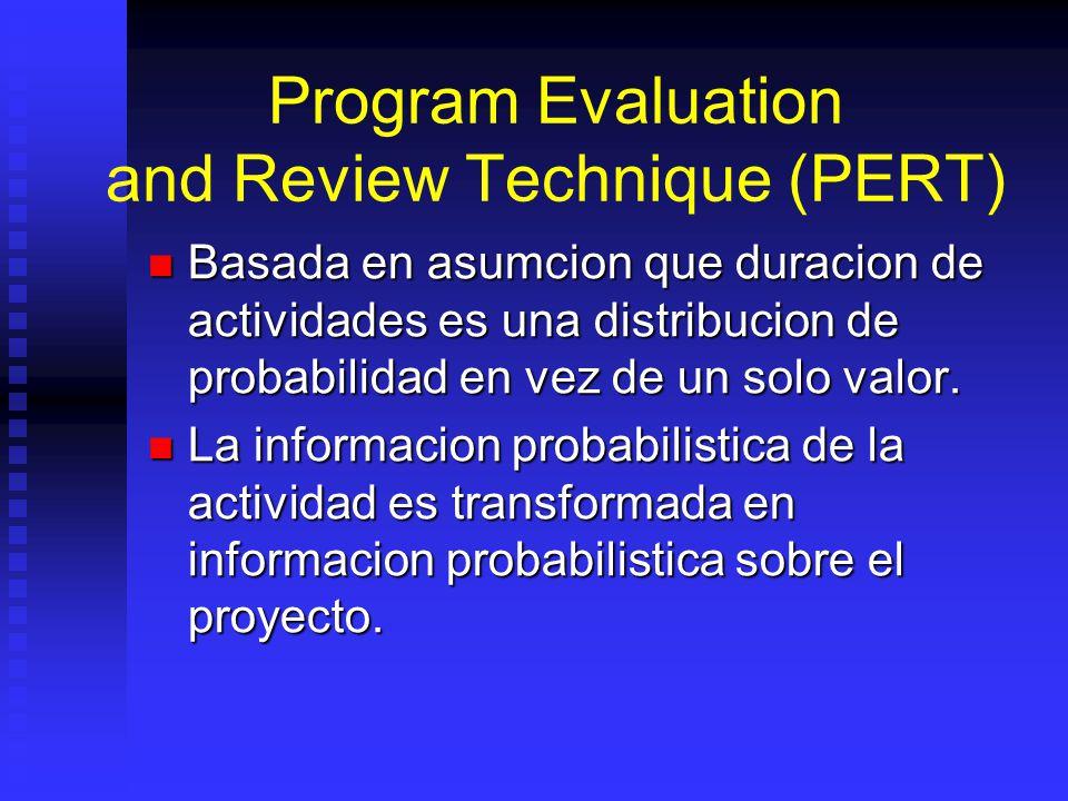 Program Evaluation and Review Technique (PERT) Basada en asumcion que duracion de actividades es una distribucion de probabilidad en vez de un solo valor.
