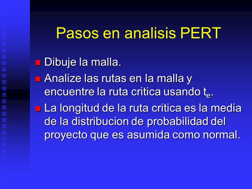 Pasos en analisis PERT Dibuje la malla.Dibuje la malla.